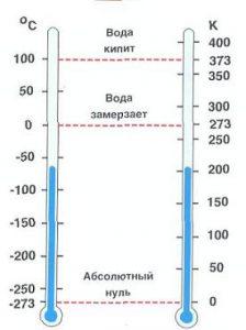 Энтальпия воздуха при температуре калькулятор