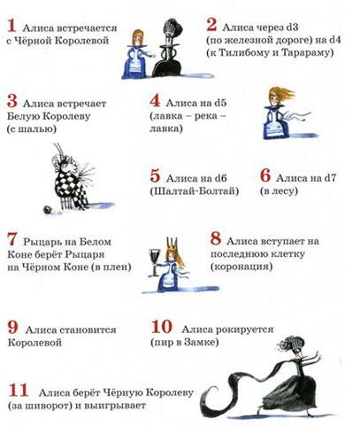 2010_gavrilova_z_01