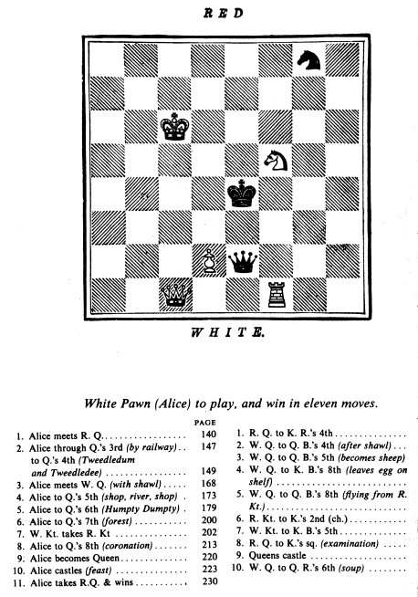 Alice_chess_game