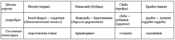 yermolovich_ris_2